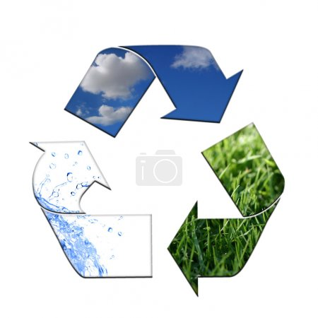 Keeping the Environment Clean With Recycling